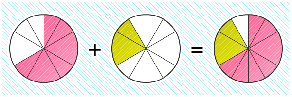 Download Soal Ulangan Matematika Kelas 6 Semester 2 Pecahan Perbandingan Dan Skala
