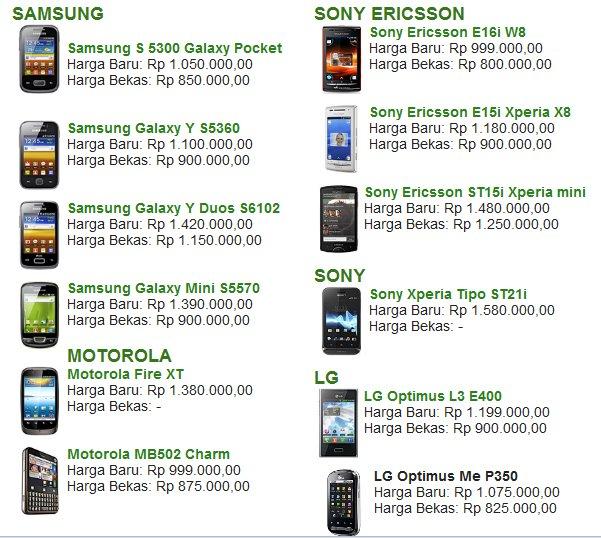 Daftar Harga HP Android Murah | android hp