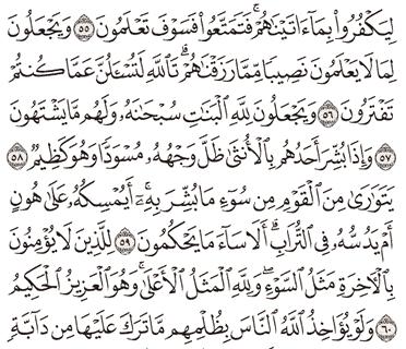 Tafsir Surat An-Nahl Ayat 56, 57, 58, 59, 60