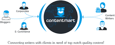 content writer in india