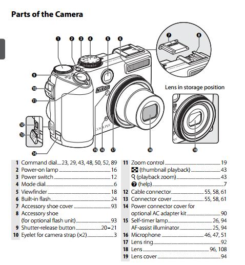 Part of Nikon Coolpix P5000