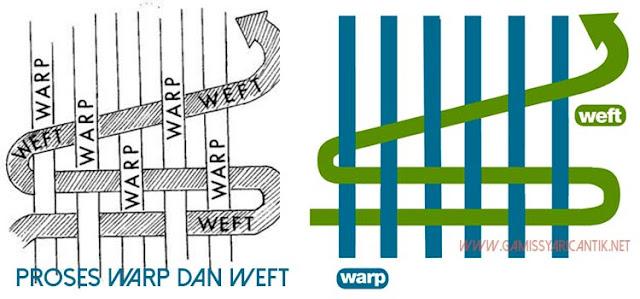 contoh warp dan weft