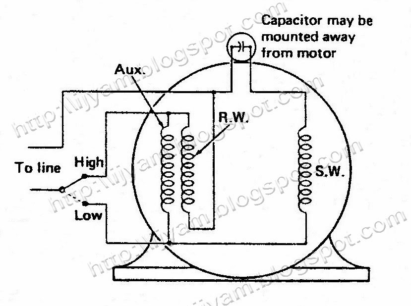 Electric Motor Single Phase Capacitor Wiring Diagram. how