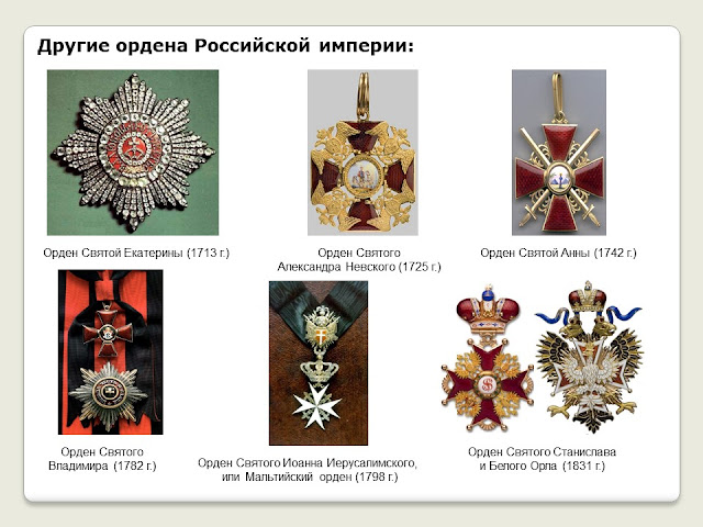 Ордена — почетные награды за воинские отличия и заслуги в бою и военной службе презентации
