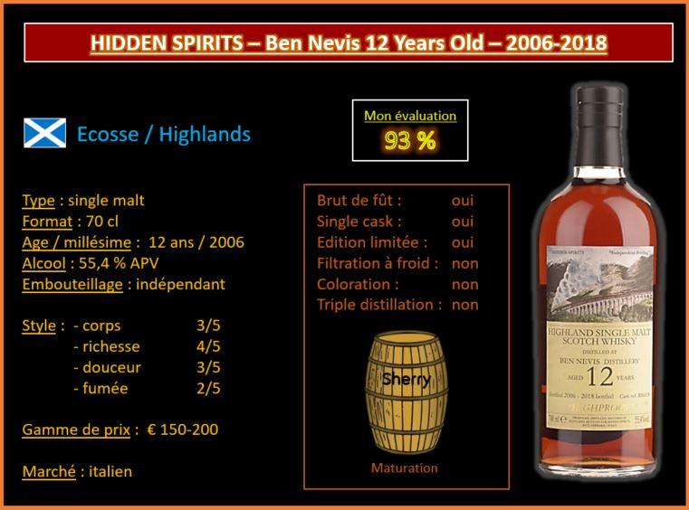 Review #529 : Hidden Spirits – Ben Nevis 12 Years Old – 2006-2018