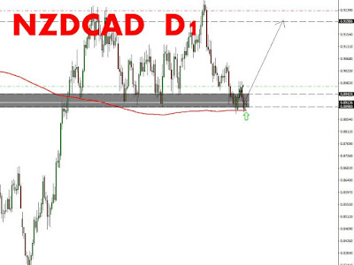 http://www.weekly-daily-analysis.co/2019/05/usdmxn-forex-forecast-6th10th-may-2019.html