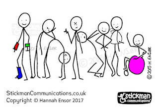 Stickman Communications: Hypermobility spectrum disorder