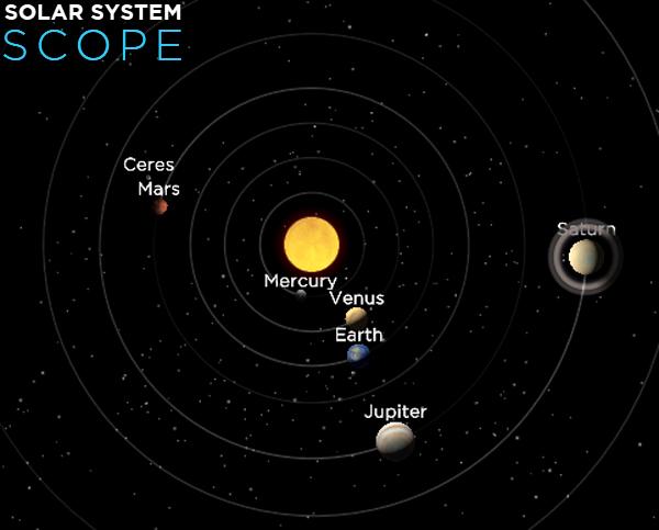 Oposição de Júpiter