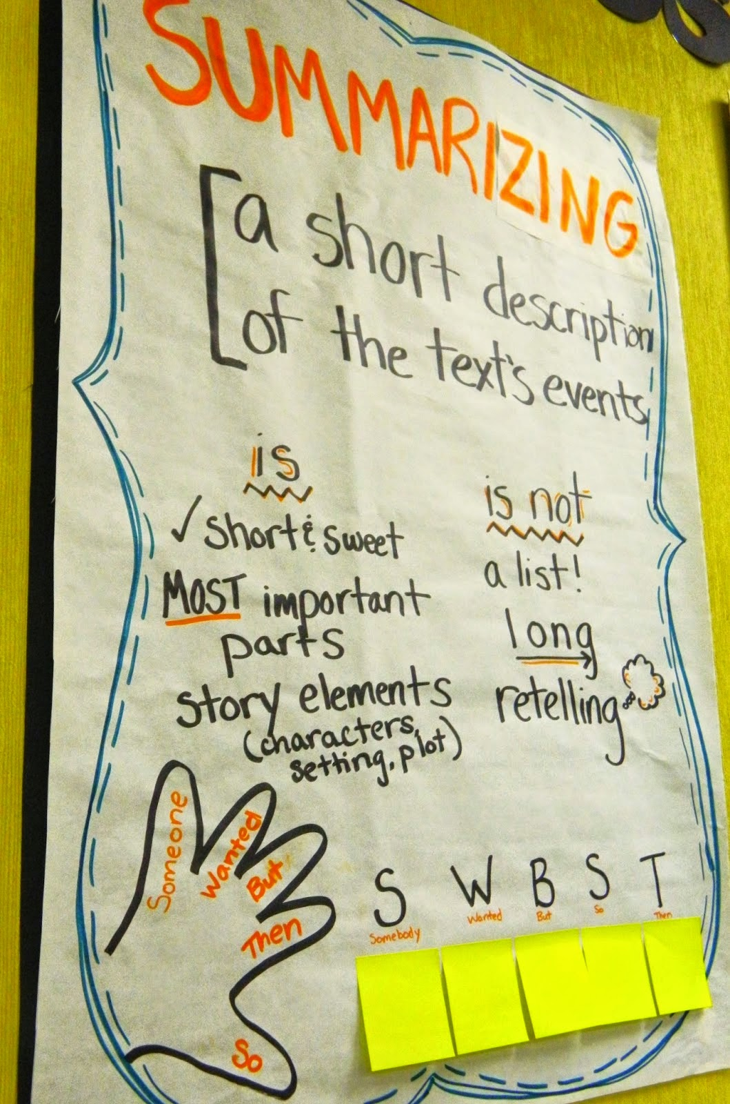 hight resolution of Teaching Writing A Summary 4th Grade