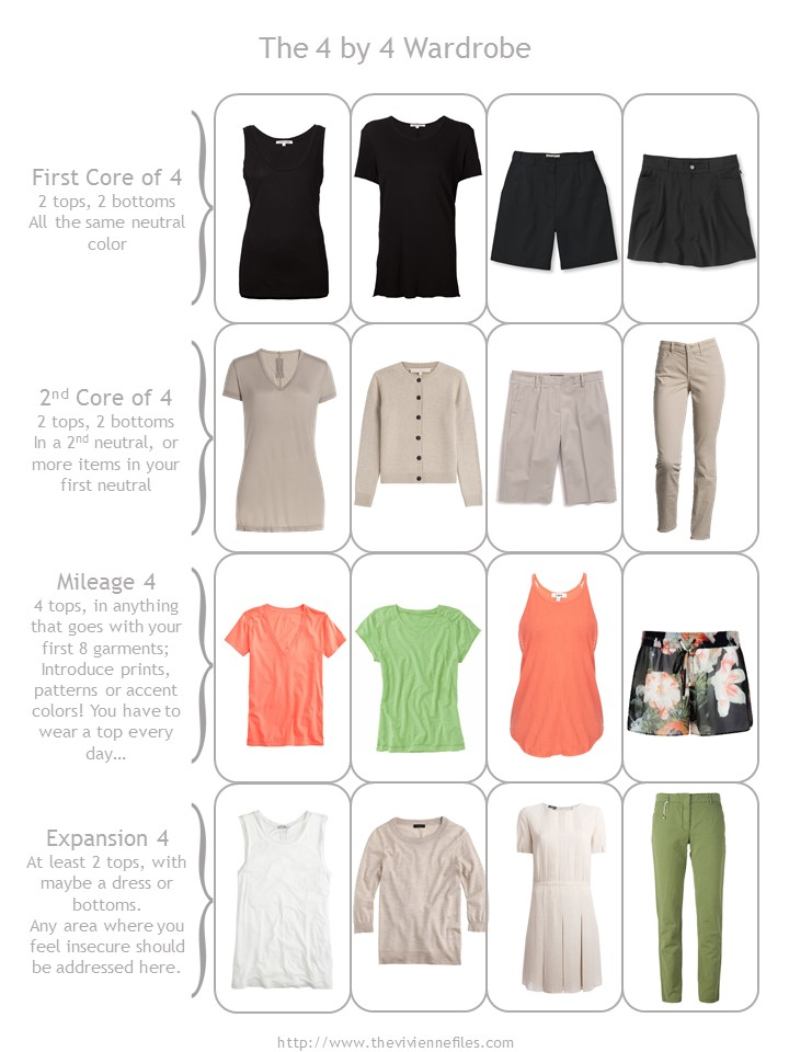 Build A Capsule Wardrobe By Starting With Nature: Northern