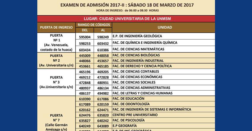 UNMSM: Locales y Aulas Examen Admisión 2017-2 (Sábado 18 - Domingo 19 Marzo) Universidad Nacional Mayor de San Marcos - www.admision.unmsm.edu.pe