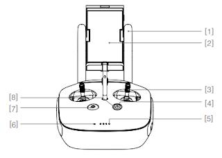 Mengenal Remote DJI Phantom 4 Pro Beserta Fungsinya