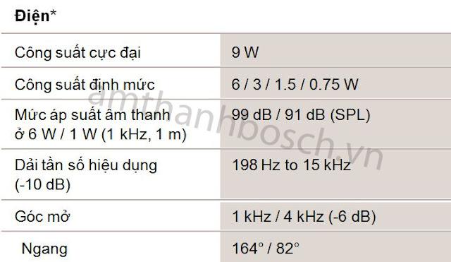 Loa hộp đặt góc LB1-CW06-L1