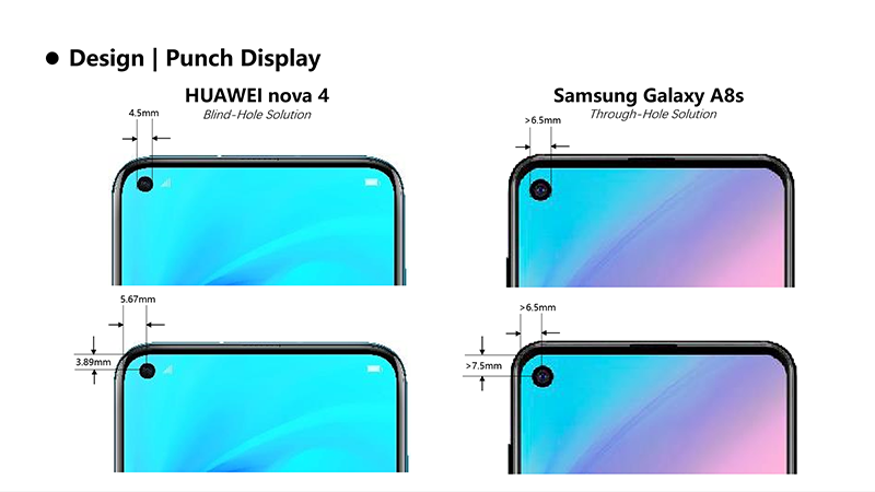 Nova 4 punch screen vs Galaxy A8s Infinity-O