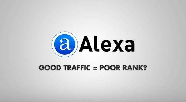 خطوات هامة لخفض ترتيب مدونتك في أليكسا