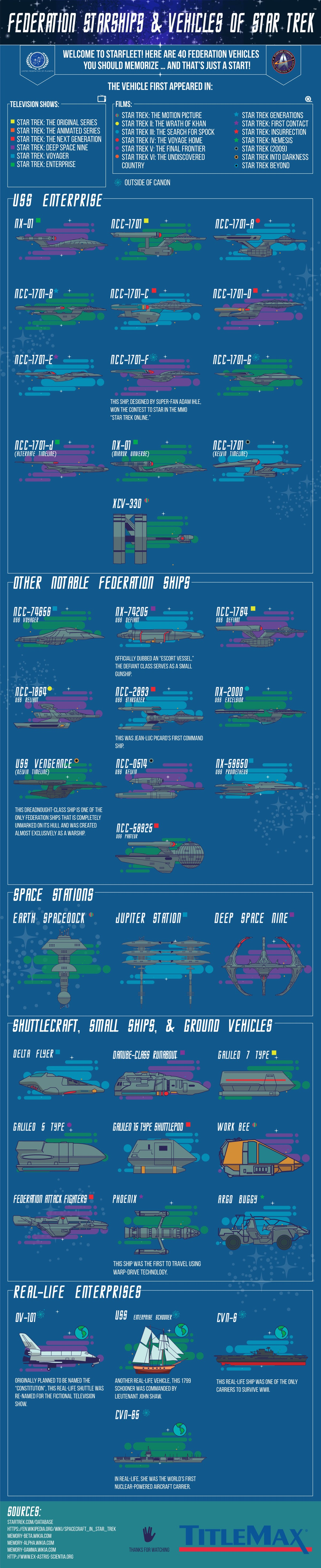 Federation Starships and Vehicles of Star Trek #infographic