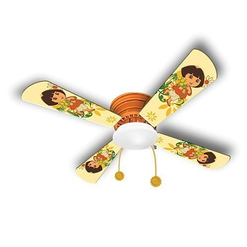 Ceiling Fans in Kids Rooms