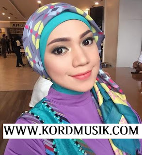 Kunci Gitar Indah Nevertari - Rabbana