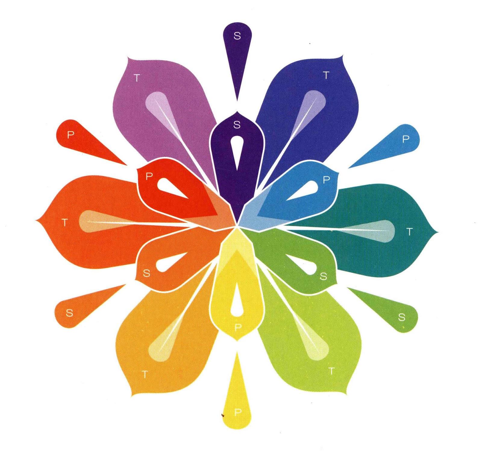 Como colorear - Libros para Colorear y Mandalas