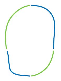 Схема лица при паттерне SBR.
