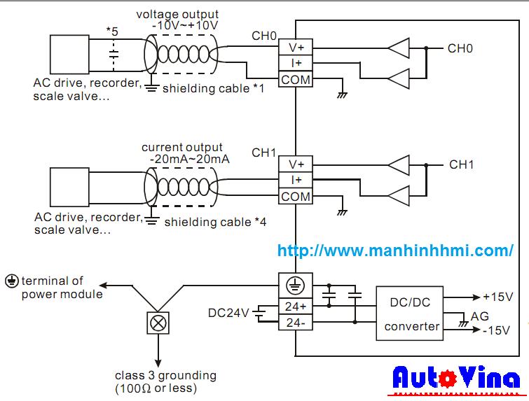 Sơ đồ dấu nối analog ngõ ra DVP10SX11R, hướng dẫn đấu nối analog ngõ PLC Delta DVP-SX