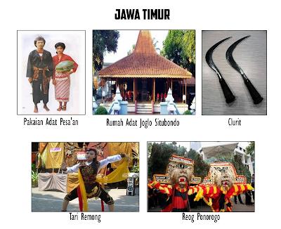 Rumah Adat, Senjata Adat, Pakaian Adat dan Tarian Tradisional 33 Provinsi Indonesia