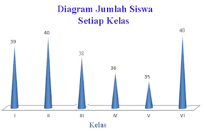 Menentukan Nilai Rata Rata Diagram Batang Menentukan Nilai Rata Rata Diagram Batang