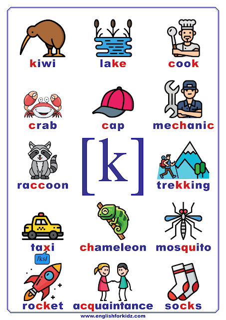 Phonics chart - consonant phoneme k - words and pictures