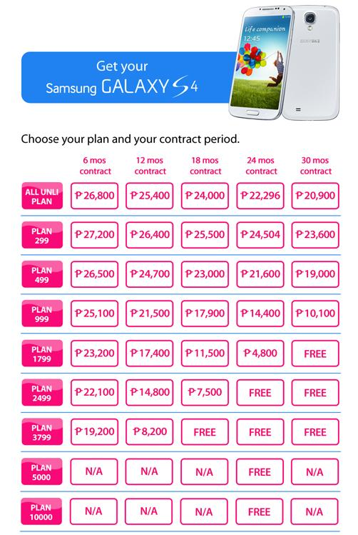Contract Period for Globe Telecom Samsung Galaxy S4 Postpaid and Prepaid Plan