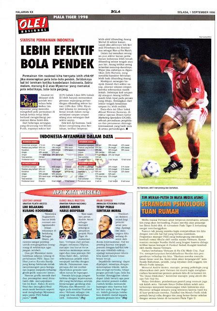 STATISTIK PERMAINAN INDONESIA PIALA TIGER