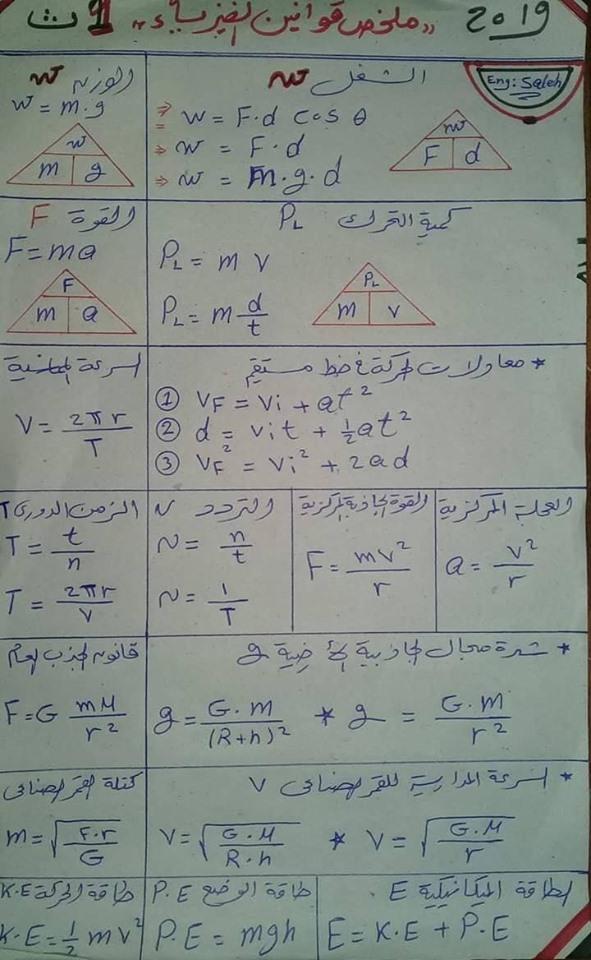 ملخص قوانين الفيزياء اولى ثانوي فى ورقة وبس