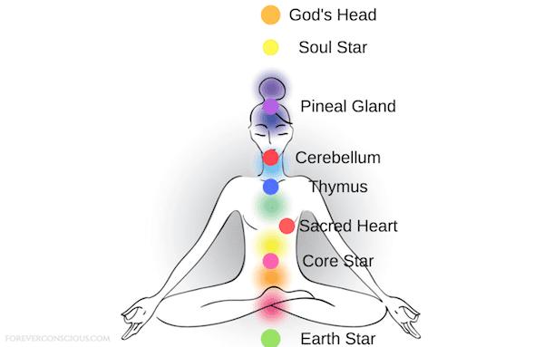 http://www.metaphysicalarabia.com/