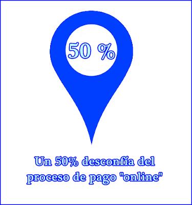 """Un 50% desconfía del proceso de pago """"online"""""""