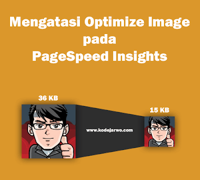 Cara Mengatasi Optimize Image / Optimalkan Gambar di PageSpeed Insights