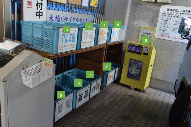 Apa Ada Di Namikibashi Recycle Centre, Shibuya