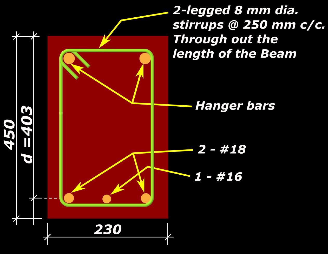Reinforced Concrete Design: Chapter 13 (cont  19) - Shear