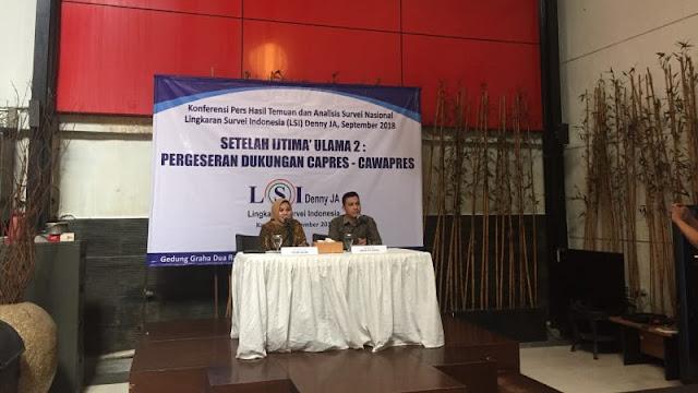 LSI Denny JA: Naiknya Kurs Dolar AS Turunkan Dukungan Warga ke Jokowi