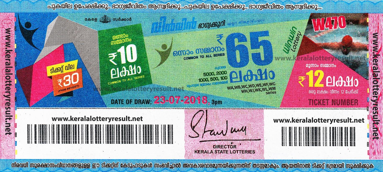 Kerala lottery ticket result win