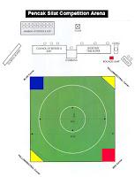 Gambar Lapangan Olahraga beserta Ukurannya