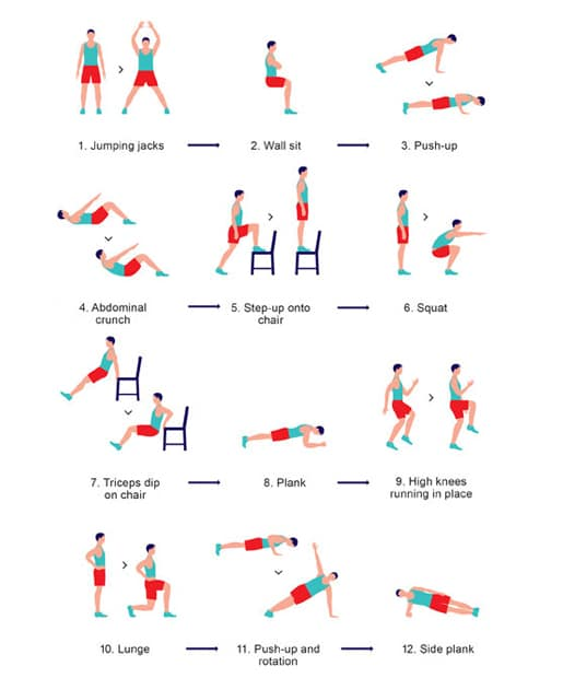 Latihan 7 menit untuk penderita asam urat