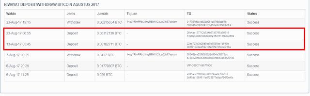 Bukti Pembayaran Bitcoin dari Situs A-Ads.com Bulan Agustus 2017