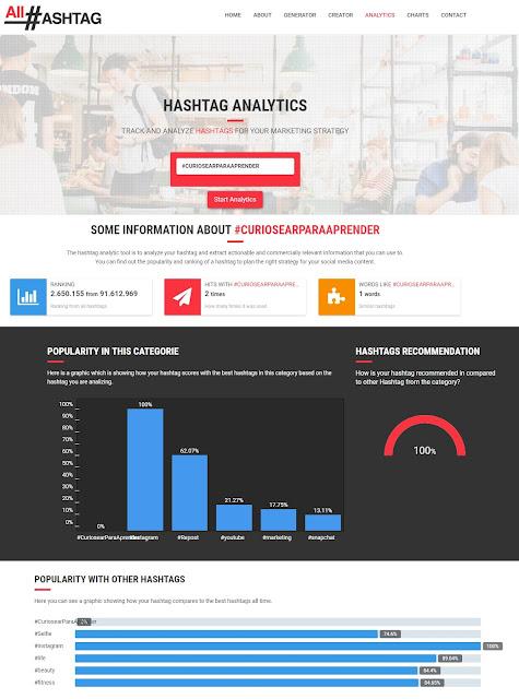 allhashtag-hashtag-analytics