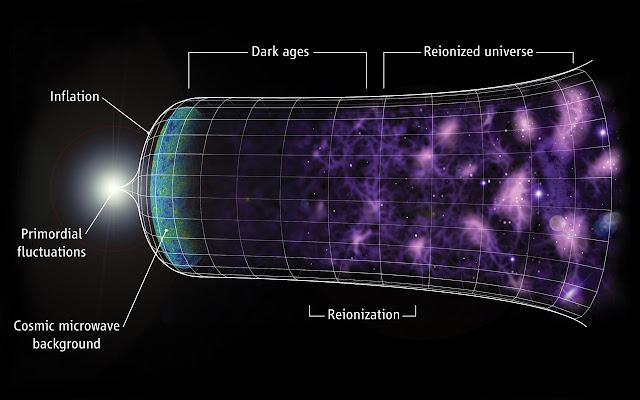 الكون المتسارع في التمدد