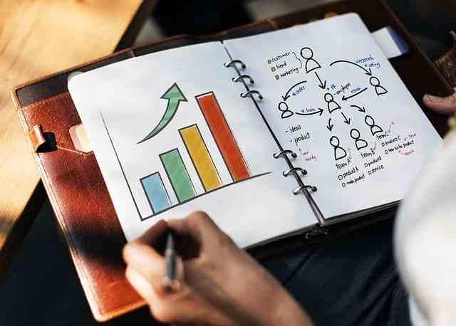 Cara Mempertahankan Bisnis Jangka Panjang yang Terbukti Ampuh