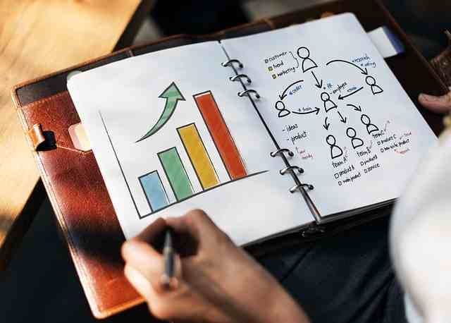 Terbukti! Ini Cara Mempertahankan Sebuah Bisnis Untuk Jangka Waktu Panjang
