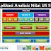 Download Aplikasi Analisis Nilai US SD Berbasis Micrososft Excel