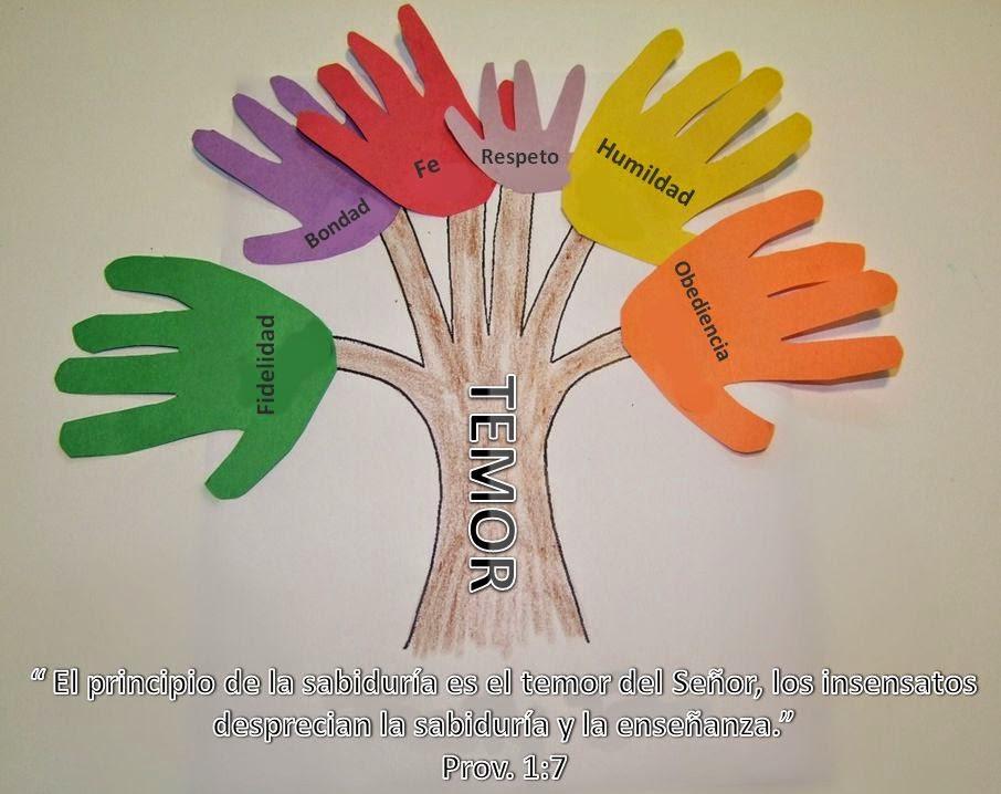 Manualidad El Rey Salomon: EBI Chile: El árbol Del Temor
