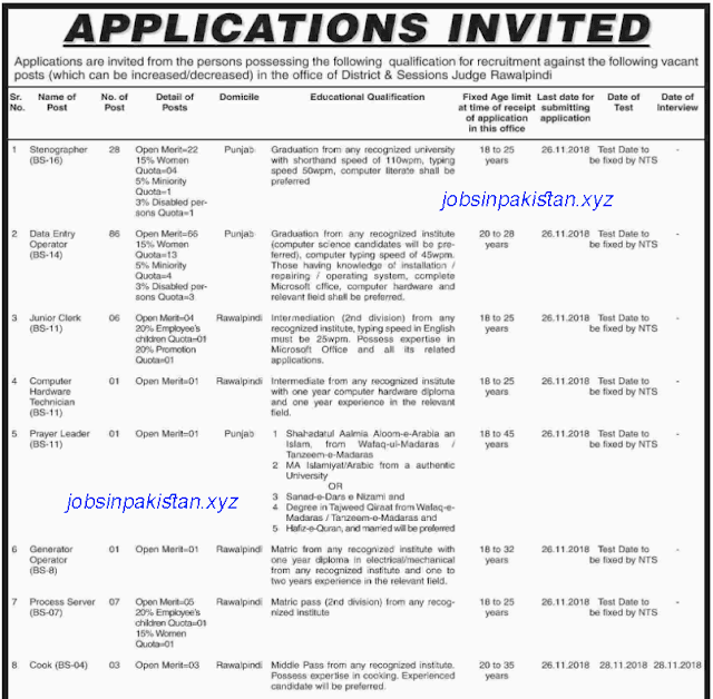 Advertisement for District And Session Court Rawalpindi Jobs 2018