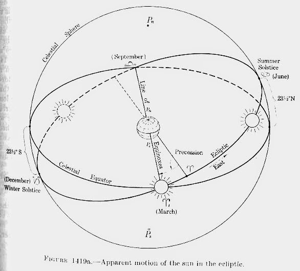 Sextant Blog: 17.) Sextant maritime use and astronomy