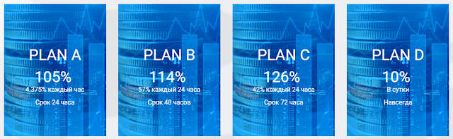 btc-group.biz отзывы